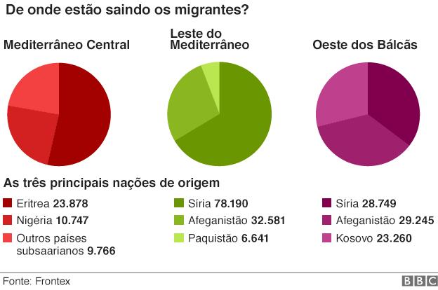 european_migrants_routes_gra624