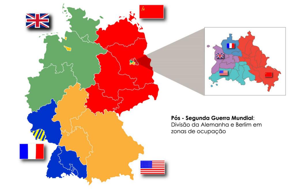divisao-setorial-alemanha